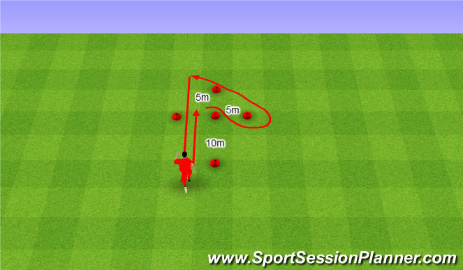 Football/Soccer Session Plan Drill (Colour): PHYSICAL. MOTORYKA