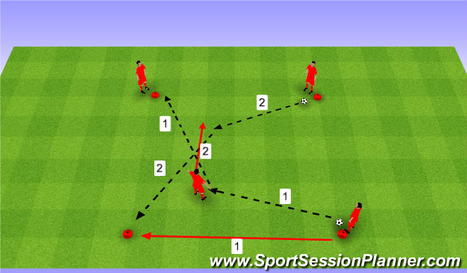 Football/Soccer Session Plan Drill (Colour): Passing and receiving.
