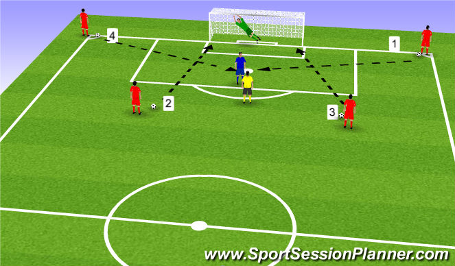 Football/Soccer Session Plan Drill (Colour): Session 3
