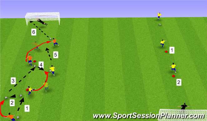 Football/Soccer Session Plan Drill (Colour): Skotæfing: