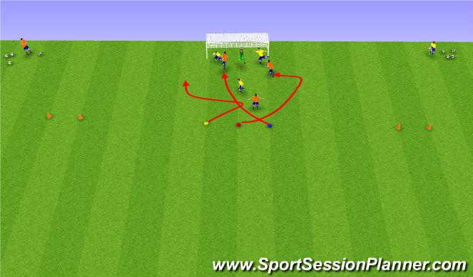 Football/Soccer Session Plan Drill (Colour): Hornspyrnur: