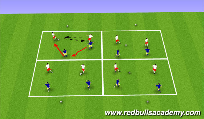 Football/Soccer Session Plan Drill (Colour): Pressure , cover.