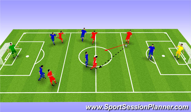 Football/Soccer Session Plan Drill (Colour): 6v6 Overload Game