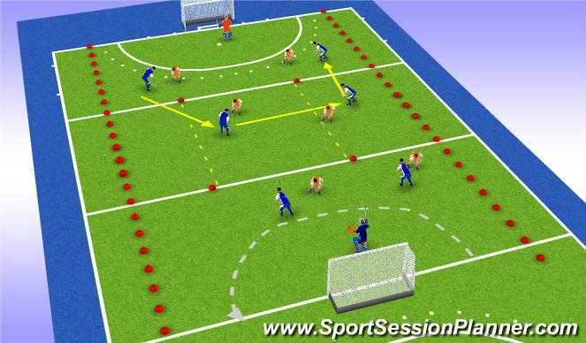 Hockey Session Plan Drill (Colour): Partij (verplaatsen)