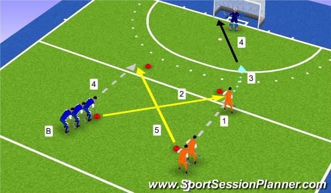 Hockey Session Plan Drill (Colour): Rondje scoren