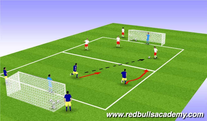 Football/Soccer Session Plan Drill (Colour): 2v3 main theme
