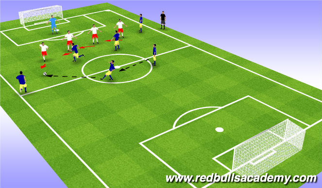 Football/Soccer Session Plan Drill (Colour): Cond Game (2