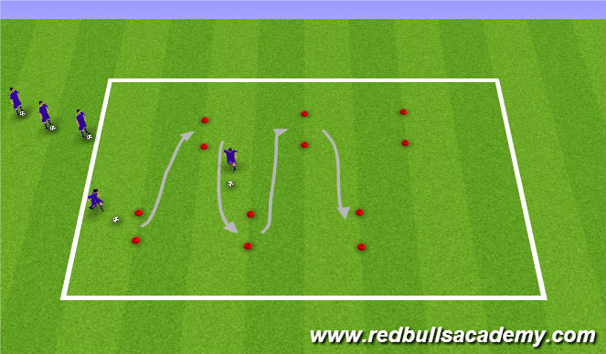 Football/Soccer Session Plan Drill (Colour): Dribbling Circuit