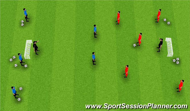Football/Soccer Session Plan Drill (Colour): 3 v 2 Transition Game
