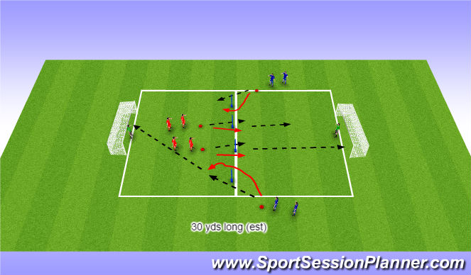 Football/Soccer Session Plan Drill (Colour): b mode shooting