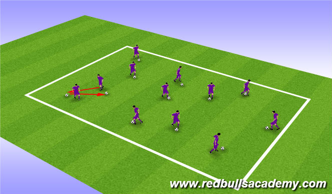 Football/Soccer Session Plan Drill (Colour): Ball Mastery - Dribbling and Running with ball