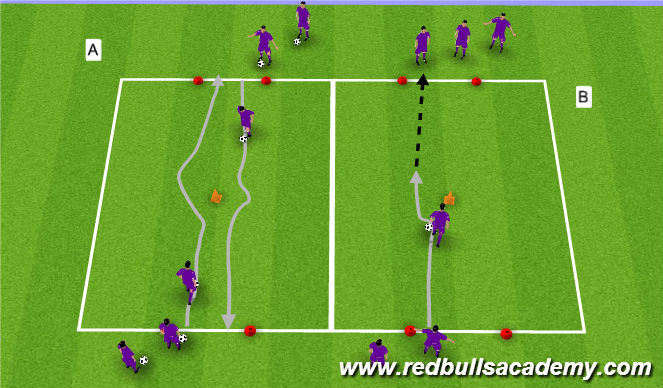 Football/Soccer Session Plan Drill (Colour): Timing of moves