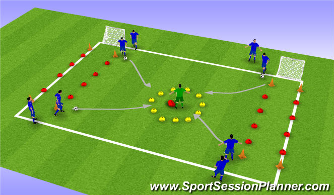 Football/Soccer Session Plan Drill (Colour): Krokodillenspel