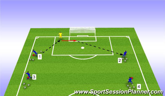 Football/Soccer Session Plan Drill (Colour): Drill 1 Distribution No Pressure