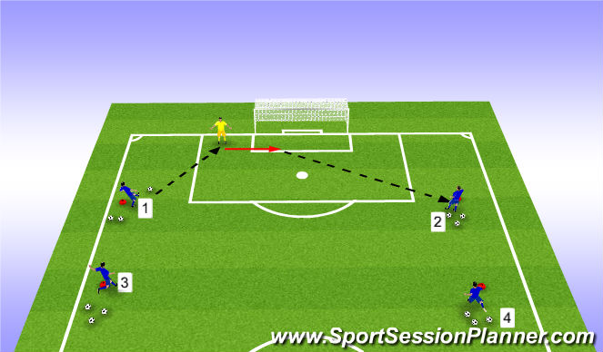 Football/Soccer Session Plan Drill (Colour): Drill 2 Distribution with Pressure