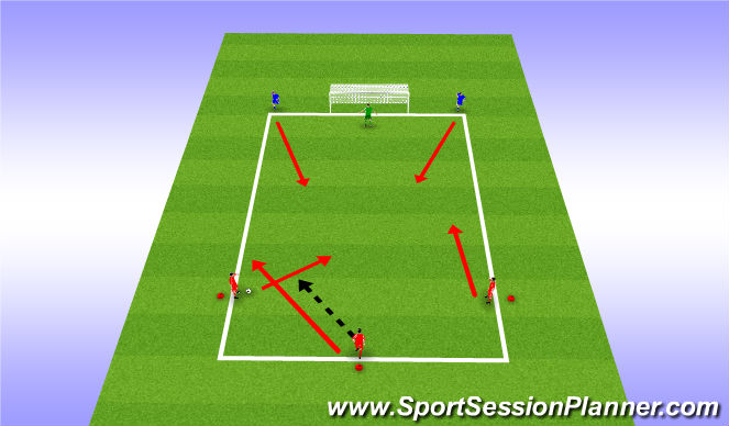 Football/Soccer Session Plan Drill (Colour): 3v2 Overlap