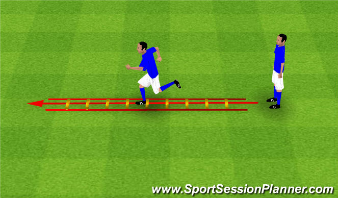 Football/Soccer Session Plan Drill (Colour): Snel voetenwerk
