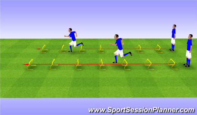 Football/Soccer Session Plan Drill (Colour): Snel voetenwerk mini hordes