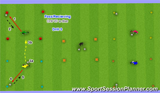 Football/Soccer Session Plan Drill (Colour): Warm up drills