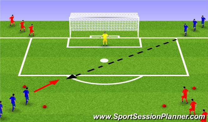 Football/Soccer Session Plan Drill (Colour): One touch finishing