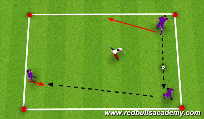 Football/Soccer Session Plan Drill (Colour): Passing/Posession 1