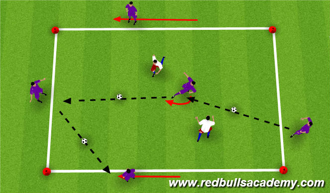 Football/Soccer Session Plan Drill (Colour): Passing/Receiving over short distances