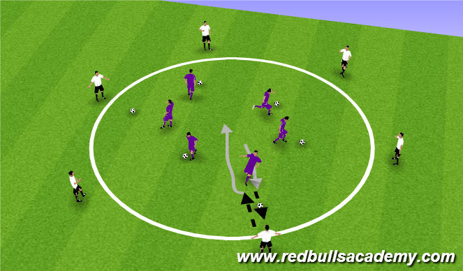 Football/Soccer Session Plan Drill (Colour): Passing circle - Warm up