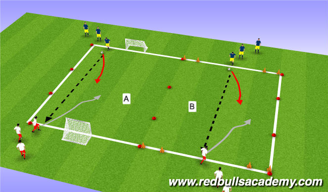 Football/Soccer Session Plan Drill (Colour): Main-Theme(Opposed)