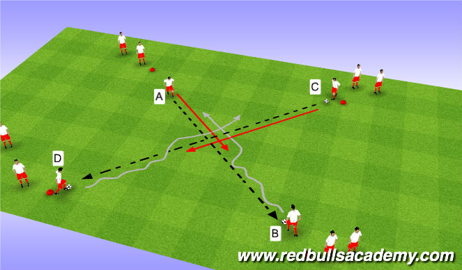 Football/Soccer Session Plan Drill (Colour): Main-Theme(semi-opposed, opposed)