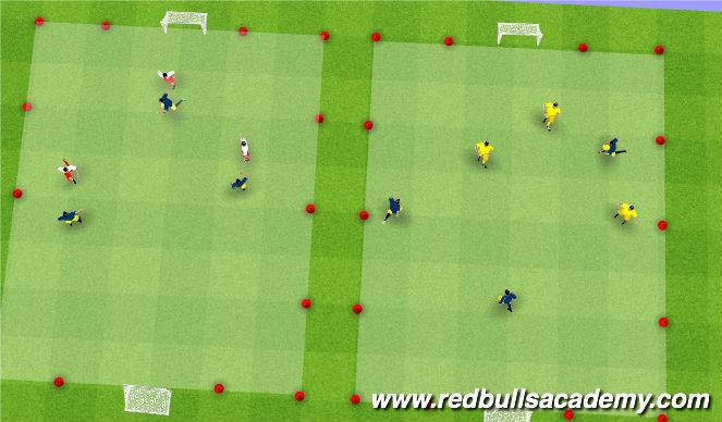 Football/Soccer Session Plan Drill (Colour): 3 v 3 Game