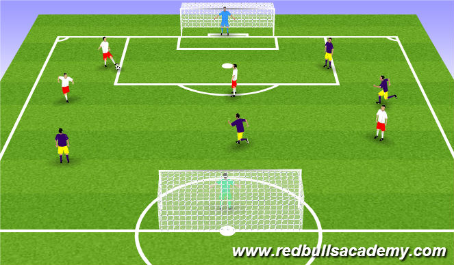 Football/Soccer Session Plan Drill (Colour): Free Play - 4v4
