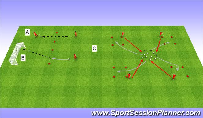 Football/Soccer Session Plan Drill (Colour): TECHNIQUE. Technika.