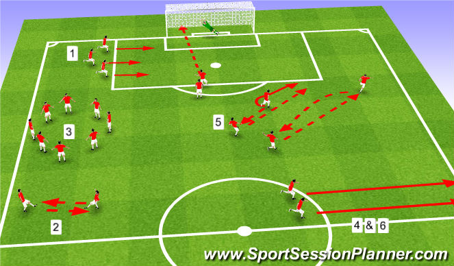 Football/Soccer Session Plan Drill (Colour): Warm - up