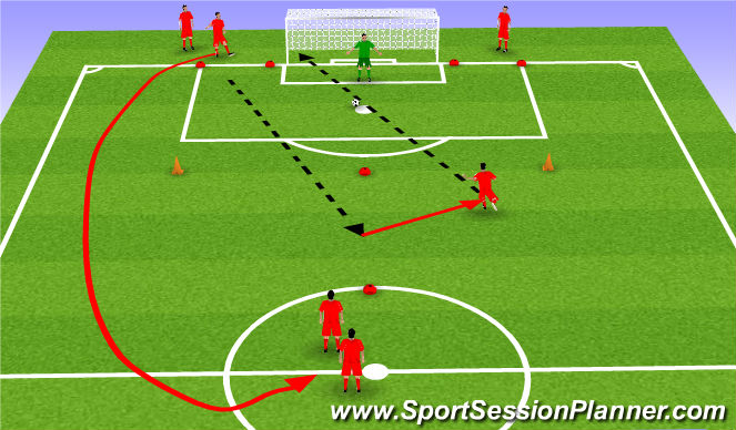 Football/Soccer Session Plan Drill (Colour): Shooting - Corners