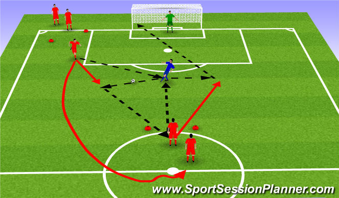 Football/Soccer Session Plan Drill (Colour): Shooting - Pass and move