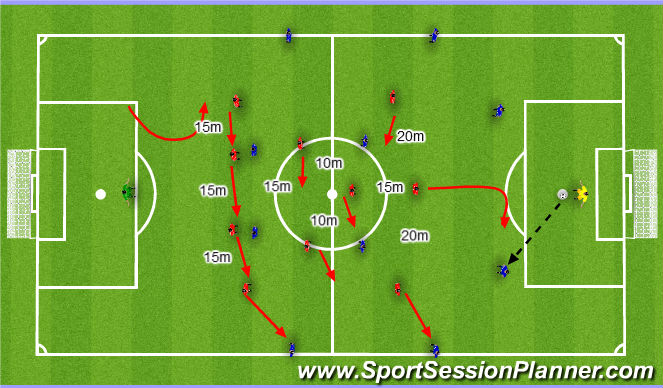 Football/Soccer Session Plan Drill (Colour): Pressing. Pressing.