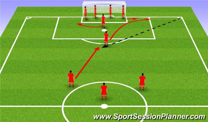 Football/Soccer Session Plan Drill (Colour): Set plays. Stałe fragmenty gry.