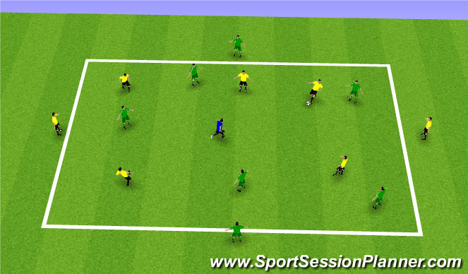 Football/Soccer Session Plan Drill (Colour): Finding targets, breaking lines