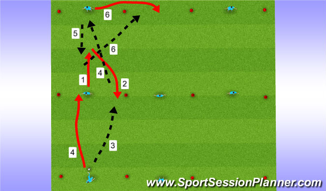 Football/Soccer Session Plan Drill (Colour): St Johnston Passing Drill progression