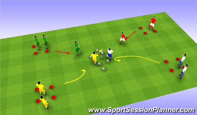 Football/Soccer Session Plan Drill (Colour): Houses