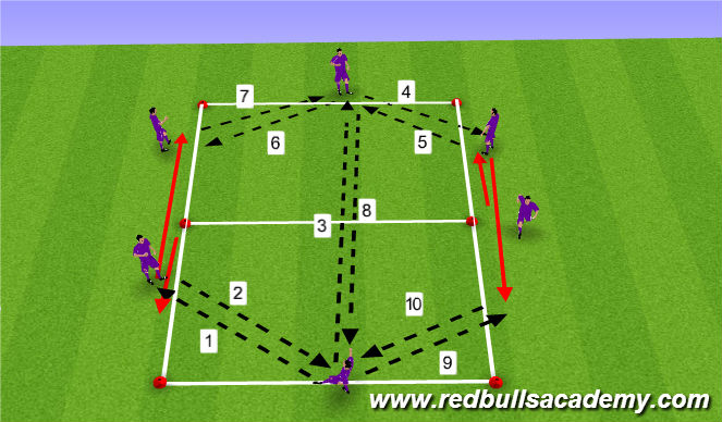 Football/Soccer Session Plan Drill (Colour): Speed of Play - Competition Progression (If appropriate)