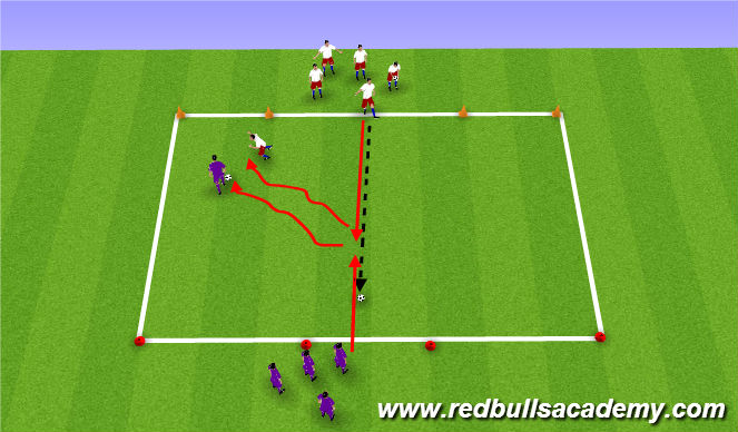 Football/Soccer Session Plan Drill (Colour): 1v1 Defending - Angle/Speed of approach