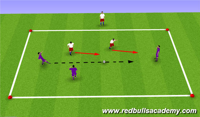 Football/Soccer Session Plan Drill (Colour): 2v3 to a line