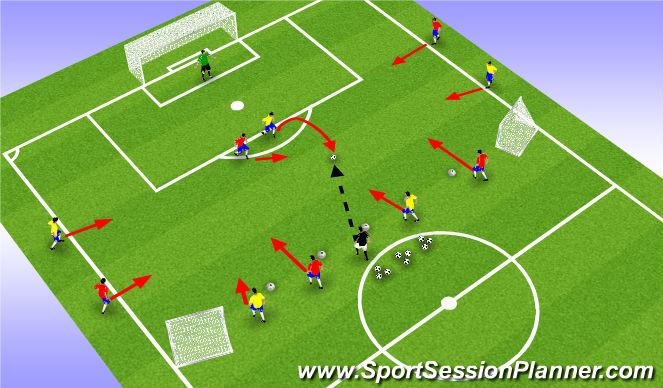 Football/Soccer Session Plan Drill (Colour): Activity IV: Att v Def