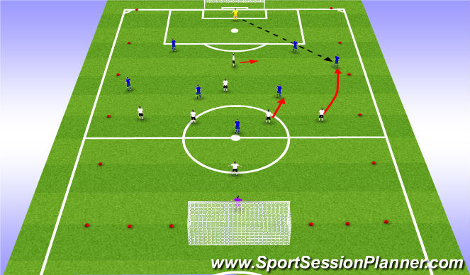 Football/Soccer Session Plan Drill (Colour): GK to FB