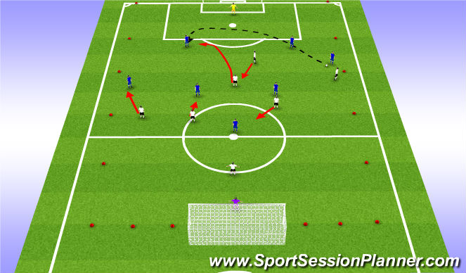 Football/Soccer Session Plan Drill (Colour): If switch happens