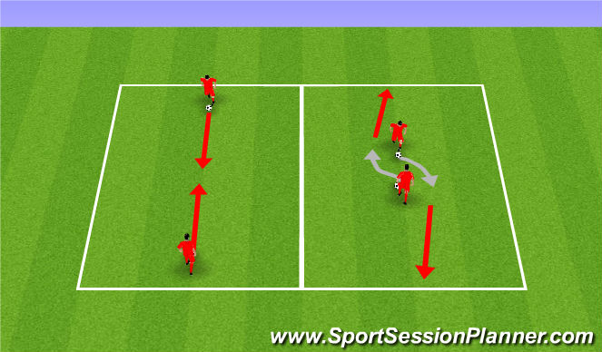 Football/Soccer Session Plan Drill (Colour): Feints