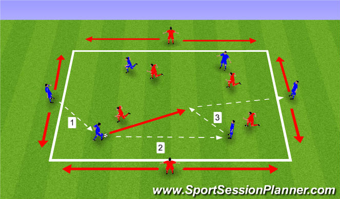 Football/Soccer Session Plan Drill (Colour): Target players game