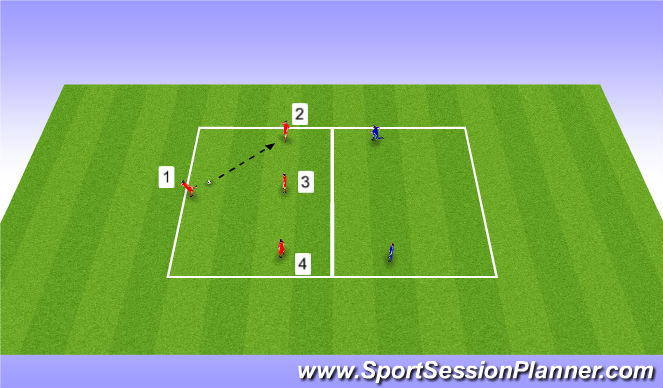 Football/Soccer Session Plan Drill (Colour): The Spare Man