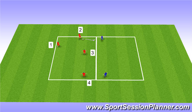 Football/Soccer Session Plan Drill (Colour): Progress to resistance